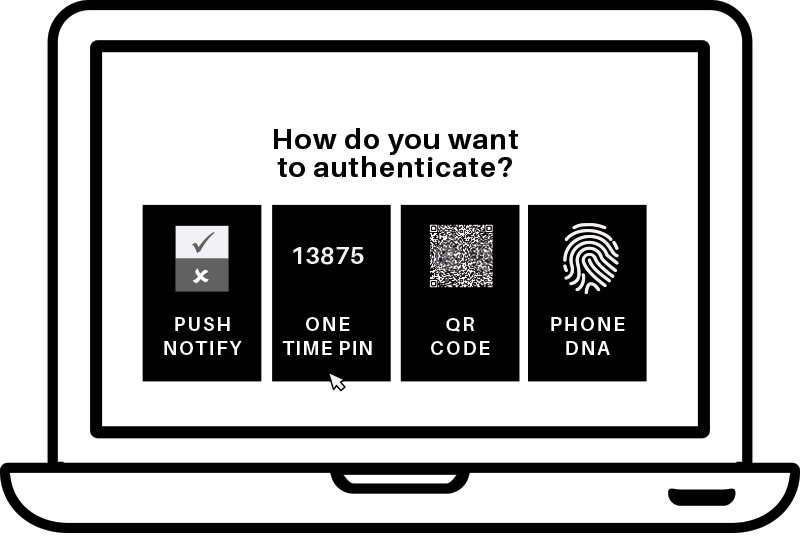coffs harbour multi factor authentication